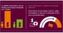 grafico dal rapporto Oxfam 2019